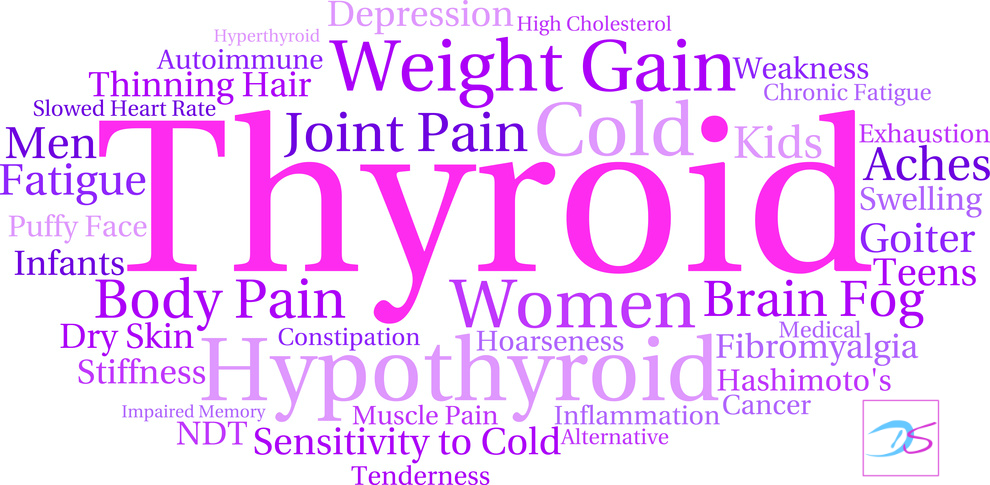 Are you on hypothyroid medication and still don't feel like yourself?